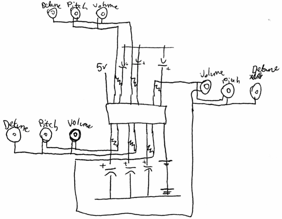 In This Sketch Each Oscillator Pair Has A Volume And Pitch Potentiometer Then One Is Connected To Another: Audio Potentiometer Wiring Diagram At Hrqsolutions.co